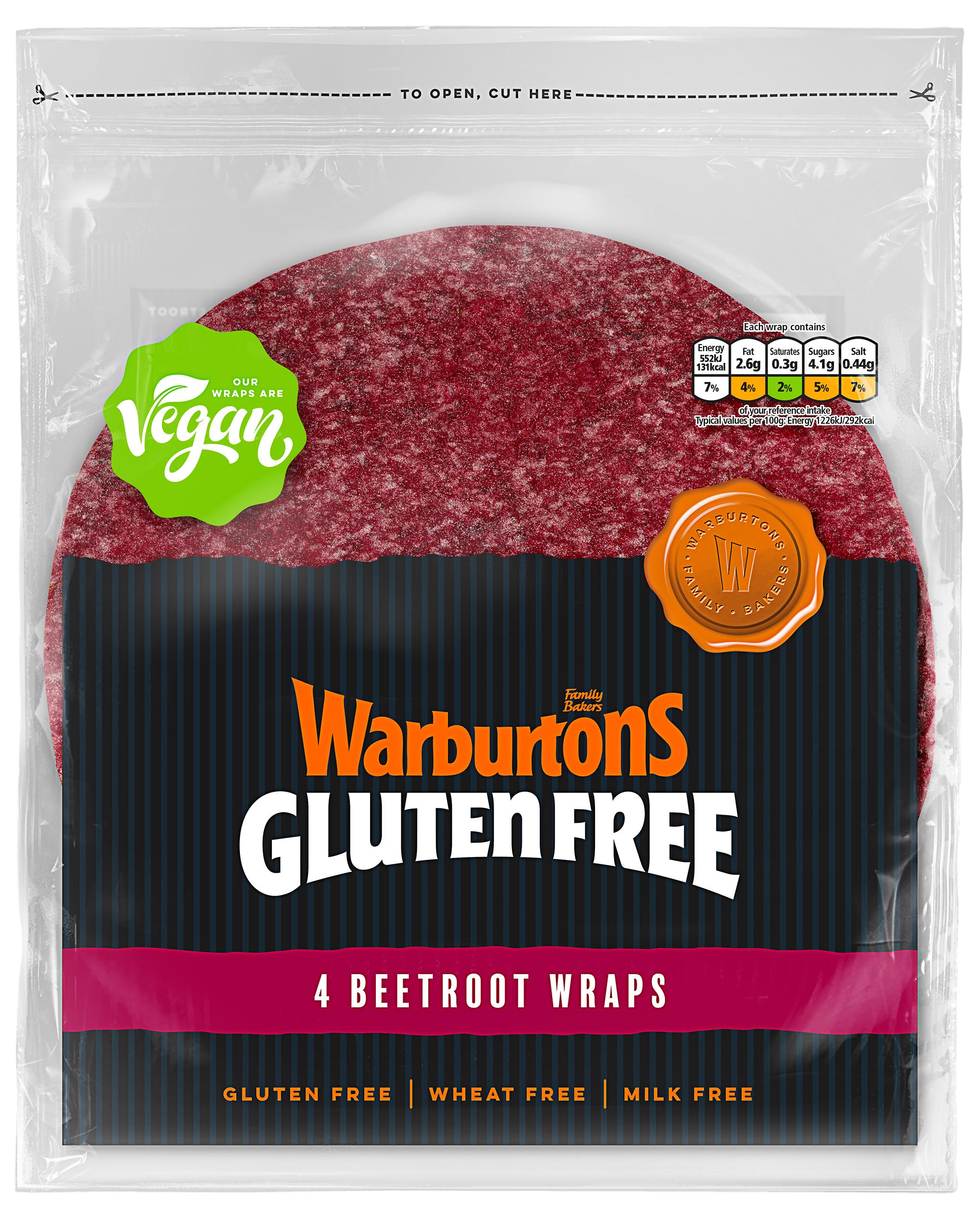 Beetroot Wraps